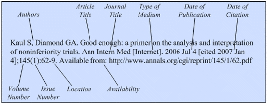 Reference a journal article